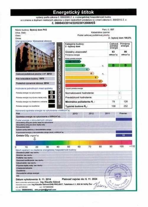 energeticky stitok budovy